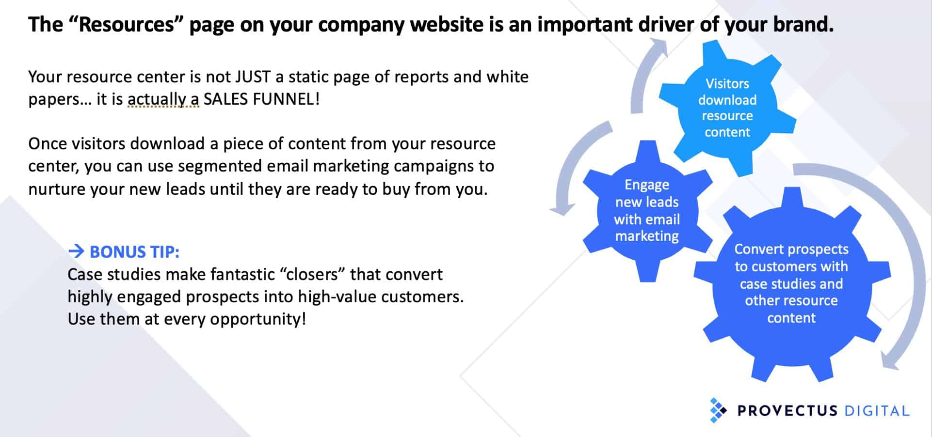 resource center generate leads