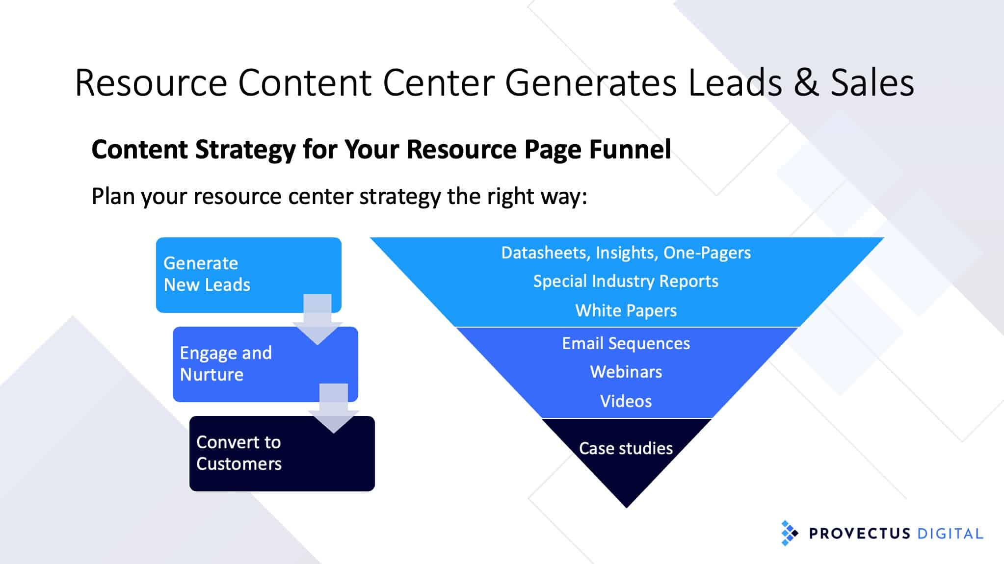lead gen resources page