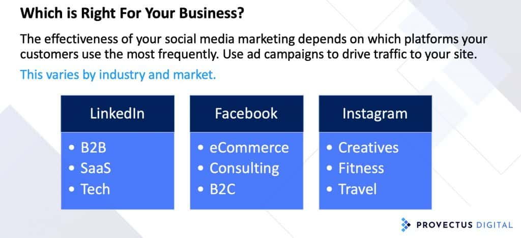 how to find customers on social media