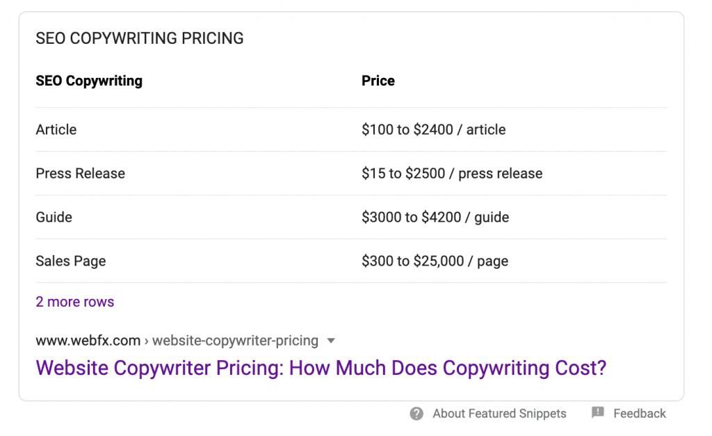 seo copywriting rates