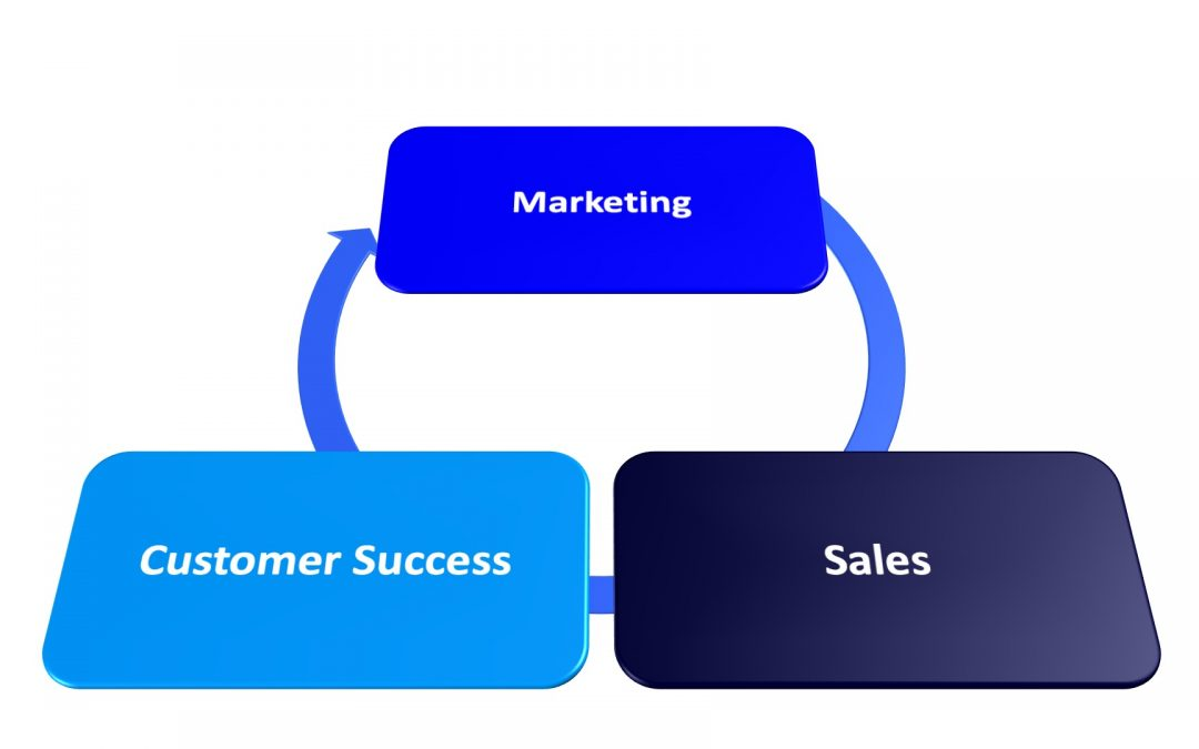 Breaking Down Silos in Sales and Marketing to Boost Revenue