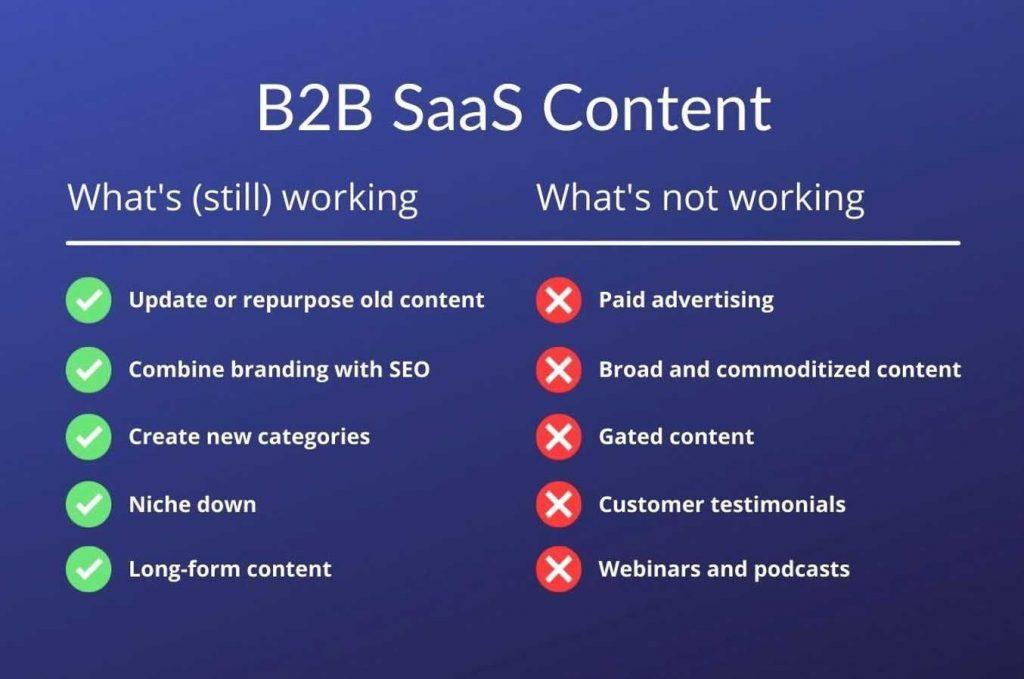 b2b saas content
